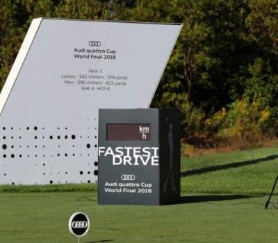 Speedmaster Verbauung LED Anzeige Golf Geschwindigkeit Abschlag